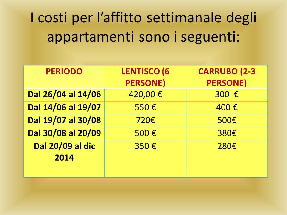 I costi per l'affitto settimanale degli appartamenti sono i seguenti: