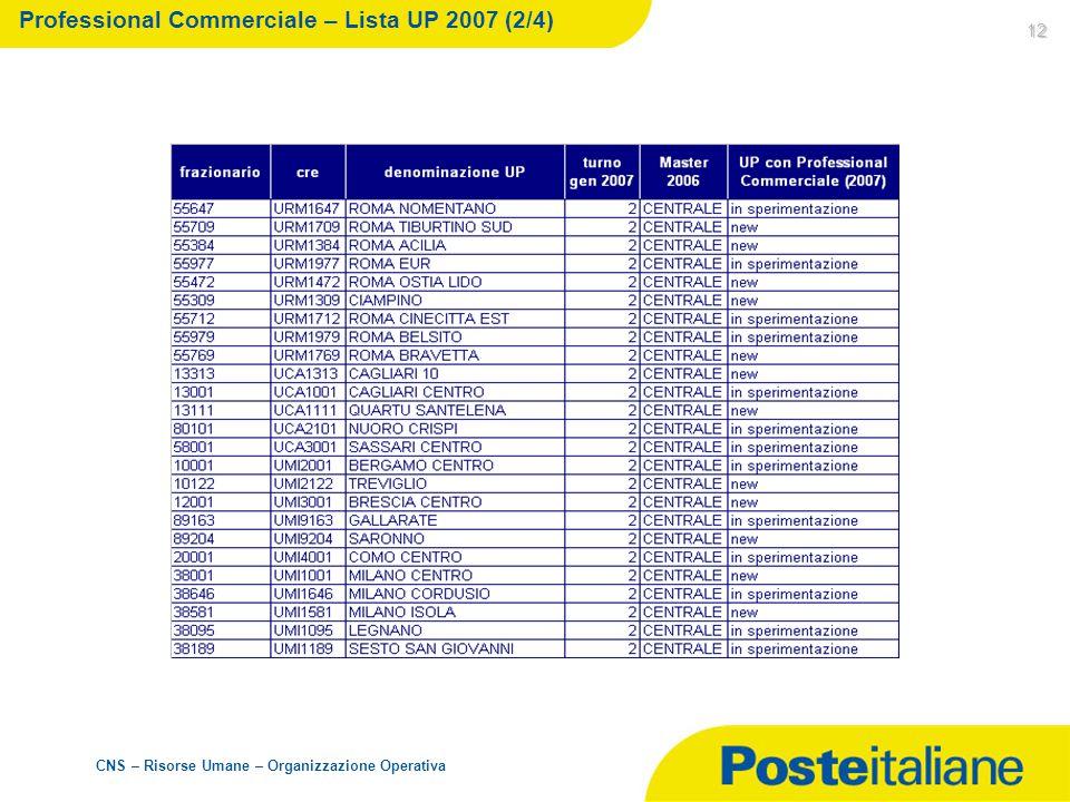 CNS – Risorse Umane – Organizzazione Operativa 12 Professional Commerciale – Lista UP 2007 (2/4)