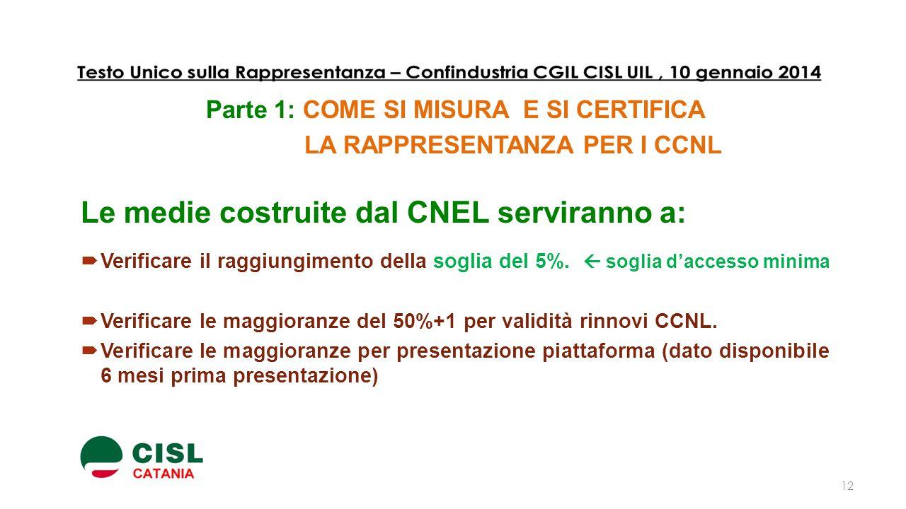 Parte 1: COME SI MISURA E SI CERTIFICA LA RAPPRESENTANZA PER I CCNL Le medie costruite dal CNEL serviranno a:  Verificare il raggiungimento della sog