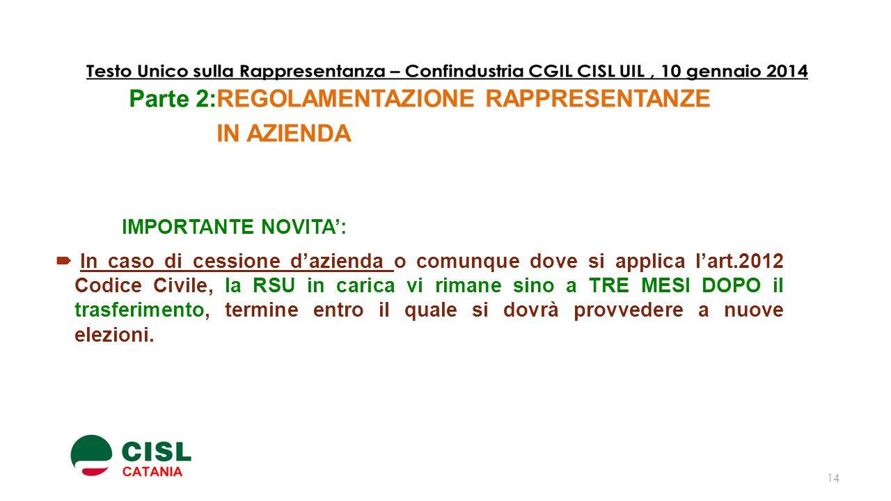 Parte 2:REGOLAMENTAZIONE RAPPRESENTANZE IN AZIENDA IMPORTANTE NOVITA':  In caso di cessione d'azienda o comunque dove si applica l'art.2012 Codice Ci