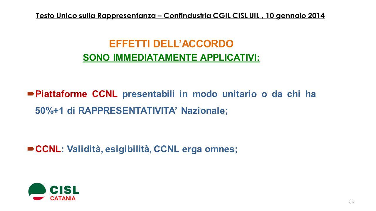 EFFETTI DELL'ACCORDO SONO IMMEDIATAMENTE APPLICATIVI:  Piattaforme CCNL presentabili in modo unitario o da chi ha 50%+1 di RAPPRESENTATIVITA' Naziona