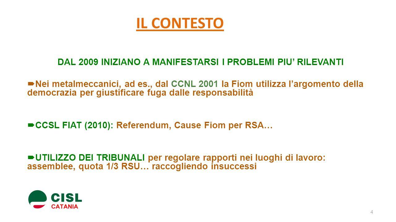 IL CONTESTO DAL 2009 INIZIANO A MANIFESTARSI I PROBLEMI PIU' RILEVANTI  Nei metalmeccanici, ad es., dal CCNL 2001 la Fiom utilizza l'argomento della