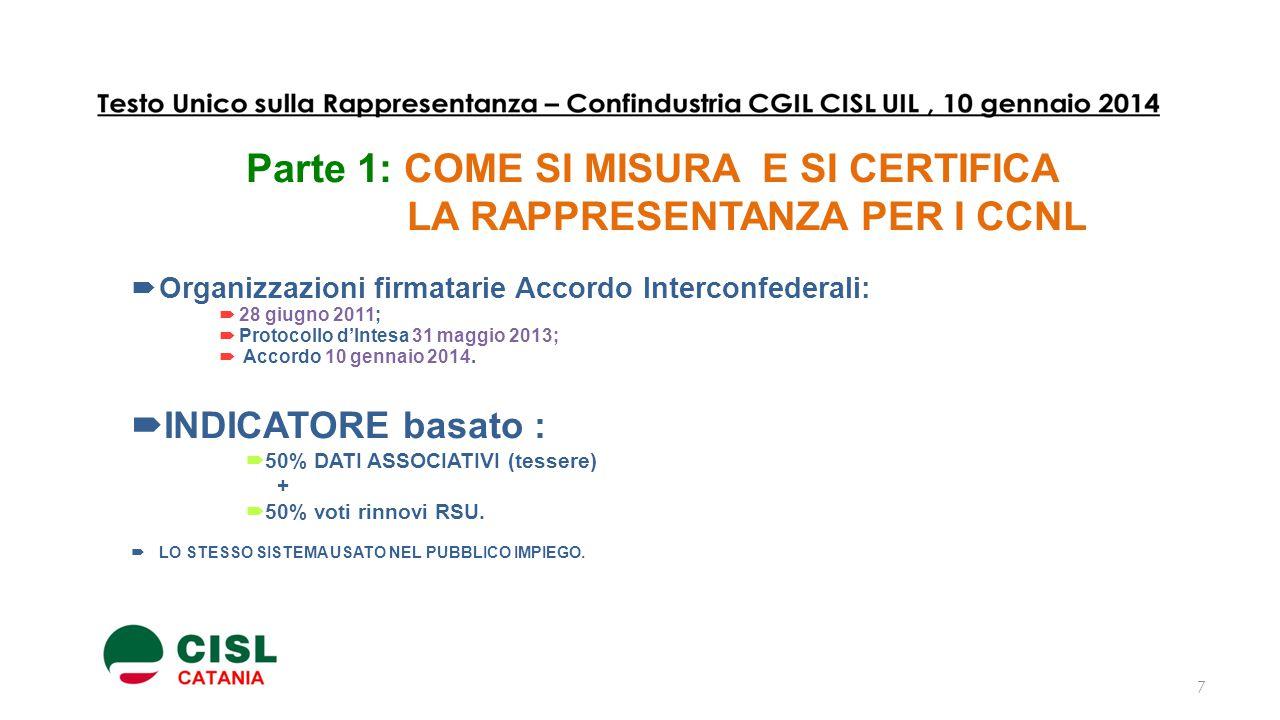 Parte 1: COME SI MISURA E SI CERTIFICA LA RAPPRESENTANZA PER I CCNL  Organizzazioni firmatarie Accordo Interconfederali:  28 giugno 2011;  Protocol