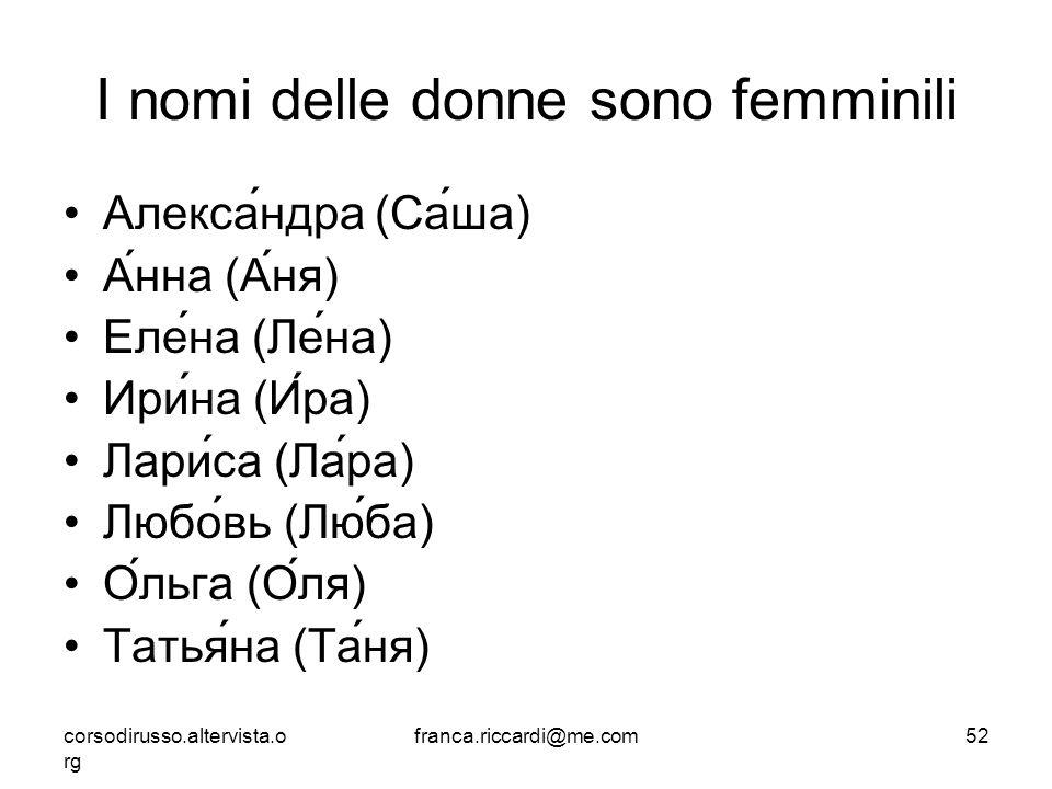I nomi delle donne sono femminili Александра (Саша) Анна (Аня) Елена (Лена) Ирина (Ира) Лариса (Лара) Любовь (Люба) Ольга (Оля) Татьяна (Таня) corsodi