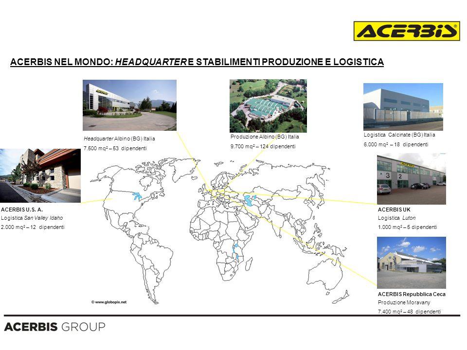 ACERBIS NEL MONDO: HEADQUARTER E STABILIMENTI PRODUZIONE E LOGISTICA Headquarter Albino (BG) Italia 7.500 mq 2 – 53 dipendenti Logistica Calcinate (BG