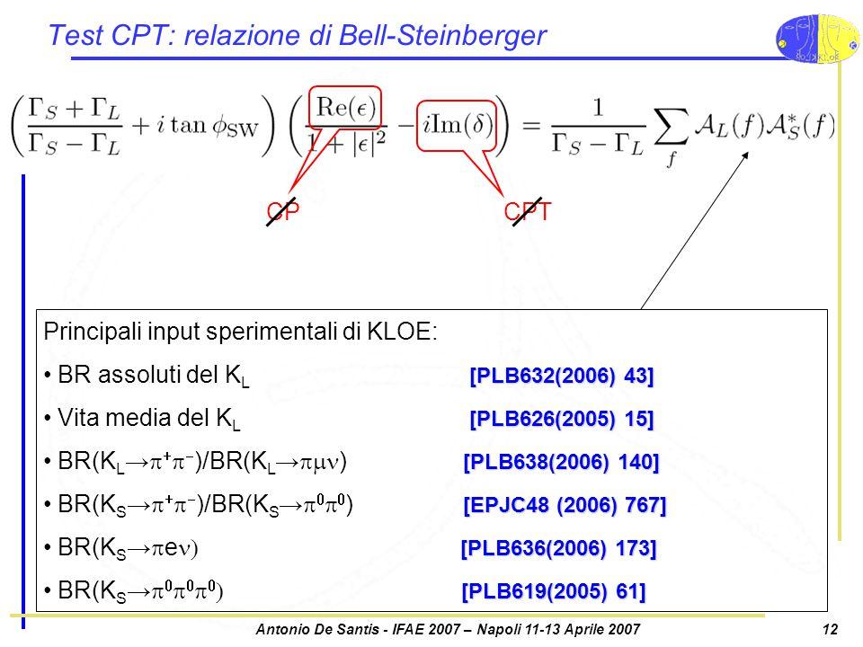 Antonio De Santis - IFAE 2007 – Napoli 11-13 Aprile 200712 Test CPT: relazione di Bell-Steinberger Principali input sperimentali di KLOE: [PLB632(2006) 43] BR assoluti del K L [PLB632(2006) 43] [PLB626(2005) 15] Vita media del K L [PLB626(2005) 15] [PLB638(2006) 140] BR(K L →     )/BR(K L →  ) [PLB638(2006) 140] [EPJC48 (2006) 767] BR(K S →     )/BR(K S →     ) [EPJC48 (2006) 767] [PLB636(2006) 173] BR(K S →  e  [PLB636(2006) 173] [PLB619(2005) 61] BR(K S →        [PLB619(2005) 61] CPCPT