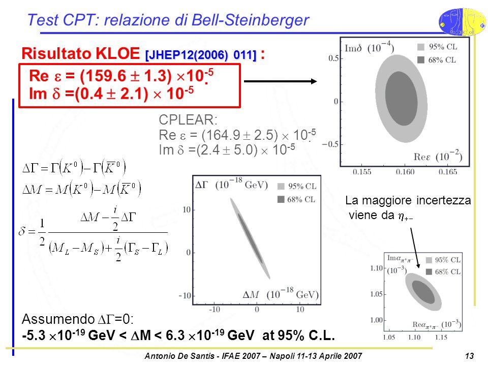Antonio De Santis - IFAE 2007 – Napoli 11-13 Aprile 200713 Test CPT: relazione di Bell-Steinberger Re  = (159.6  1.3)  10 -5  Im  =(0.4  2.1)  10 -5 CPLEAR: Re  = (164.9  2.5)  10 -5  Im  =(2.4  5.0)  10 -5 [JHEP12(2006) 011] Risultato KLOE [JHEP12(2006) 011] : Assumendo  =0: -5.3  10 -19 GeV <  M < 6.3  10 -19 GeV at 95% C.L.