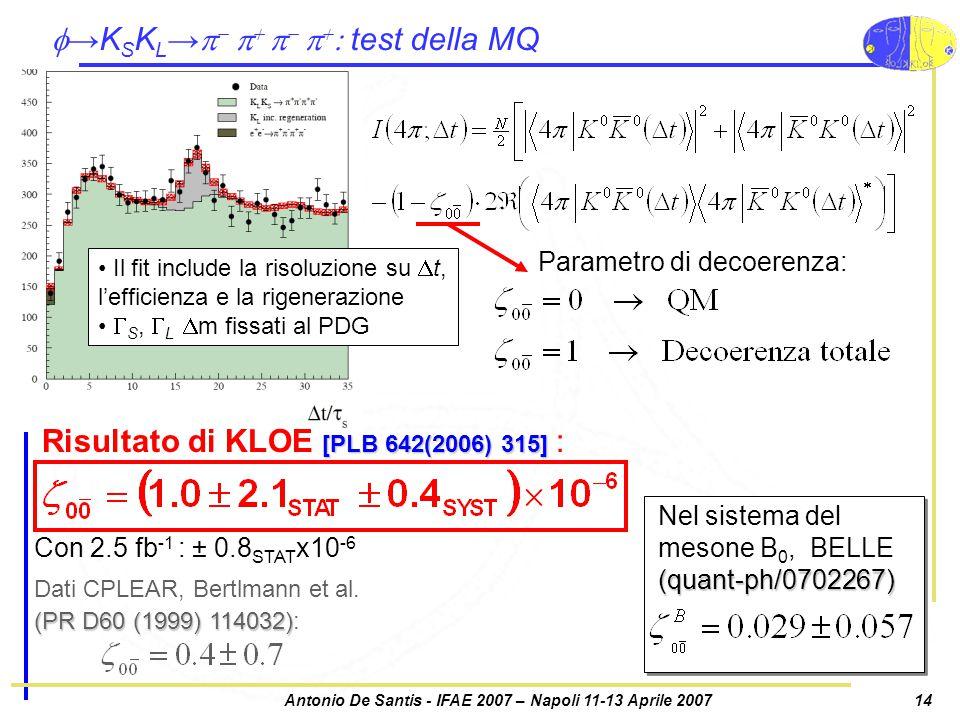 Antonio De Santis - IFAE 2007 – Napoli 11-13 Aprile 200714 Nel sistema del mesone B 0, BELLE(quant-ph/0702267)  →K S K L →          test della MQ Il fit include la risoluzione su  t, l'efficienza e la rigenerazione  S,  L  m fissati al PDG Dati CPLEAR, Bertlmann et al.