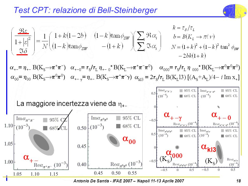 Antonio De Santis - IFAE 2007 – Napoli 11-13 Aprile 200718 Test CPT: relazione di Bell-Steinberger      K S       00    K S           K S       kl3  S  L B(K L l3)  (A S +A L )/4  i Im x      S  L     K L          S  L     K L                   kl3 (K S ) La maggiore incertezza viene da  