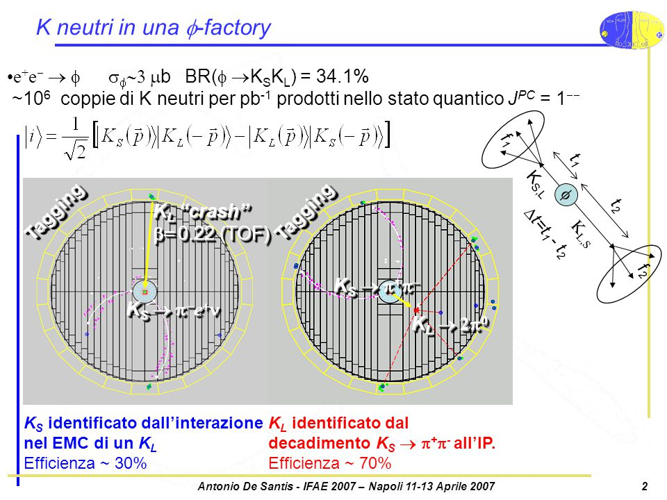 Antonio De Santis - IFAE 2007 – Napoli 11-13 Aprile 20072 K neutri in una  -factory e + e     b BR(  K S K L ) = 34.1% ~10 6 coppi