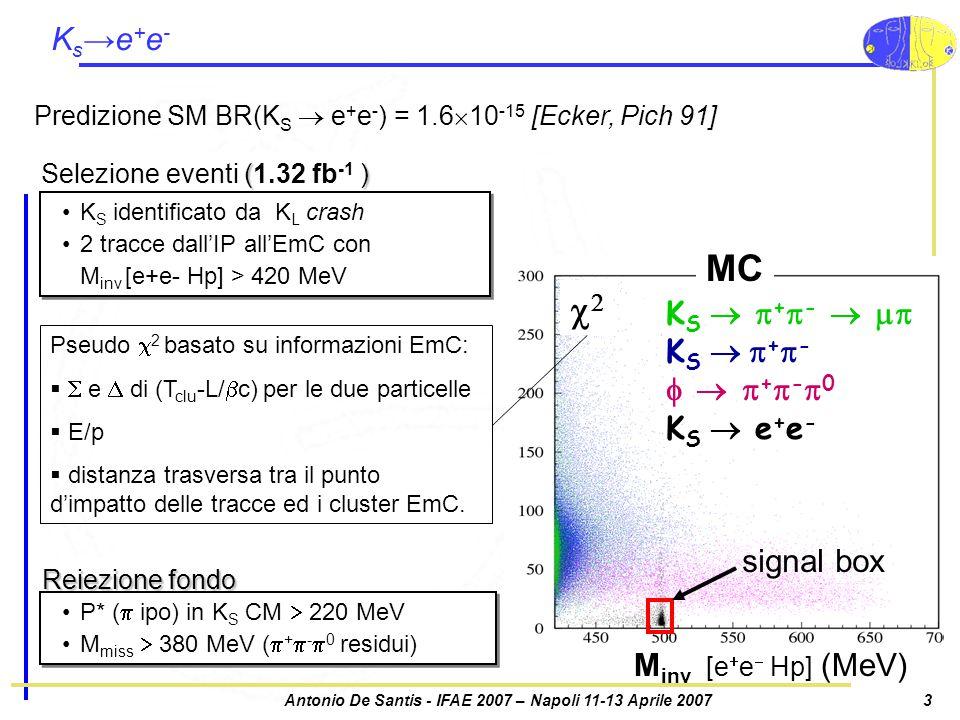 Antonio De Santis - IFAE 2007 – Napoli 11-13 Aprile 20073 K S   +  -   K S  +  -    +  -  0 K S  e + e - M inv [e  e  Hp] (MeV)  MC signal box K s →e + e - ( ) Selezione eventi (1.32 fb -1 ) K S identificato da K L crash 2 tracce dall'IP all'EmC con M inv [e+e- Hp] > 420 MeV K S identificato da K L crash 2 tracce dall'IP all'EmC con M inv [e+e- Hp] > 420 MeV Pseudo  2 basato su informazioni EmC:   e  di (T clu -L/  c) per le due particelle  E/p  distanza trasversa tra il punto d'impatto delle tracce ed i cluster EmC.