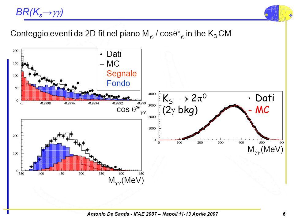 Antonio De Santis - IFAE 2007 – Napoli 11-13 Aprile 20077 BR(K s →  )  2.7  da NA48  1.5  dalla predizione  PT O(p 4 ) BR = (2.35 ± 0.14)  10 -6 Preliminare KLOE: KLOE: segnale e campione di normalizzazione privi di K L  