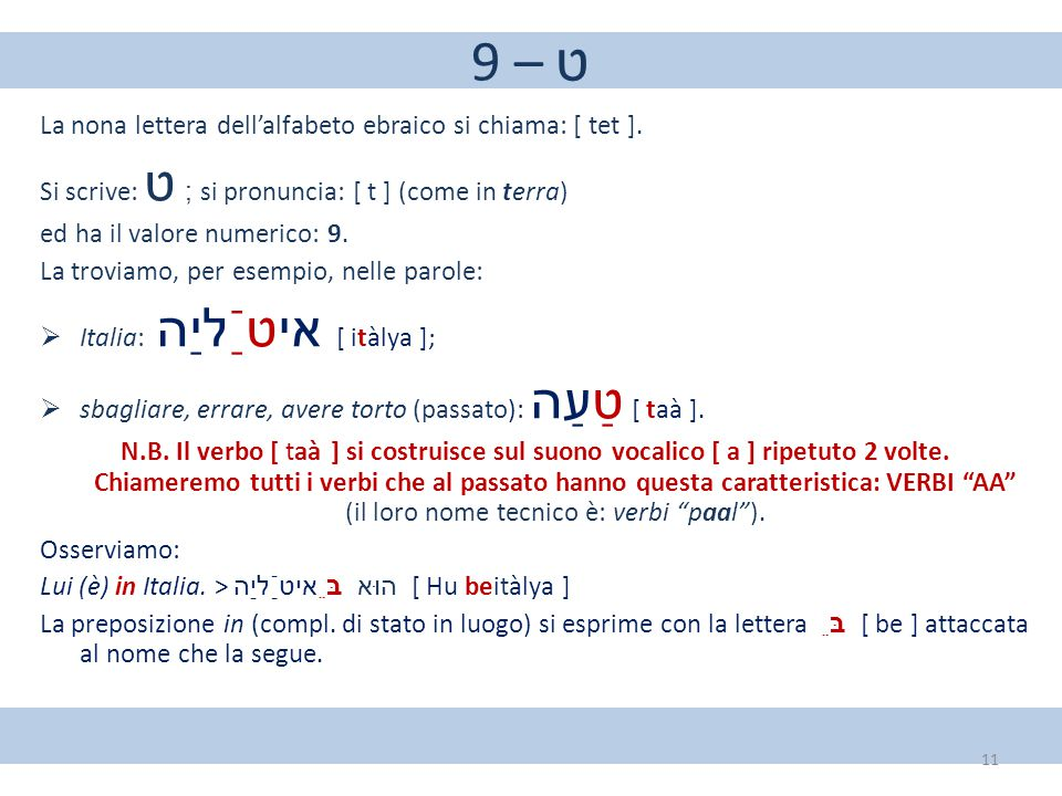 9 – ט La nona lettera dell'alfabeto ebraico si chiama: [ tet ]. Si scrive: ט ; si pronuncia: [ t ] (come in terra) ed ha il valore numerico: 9. La tro
