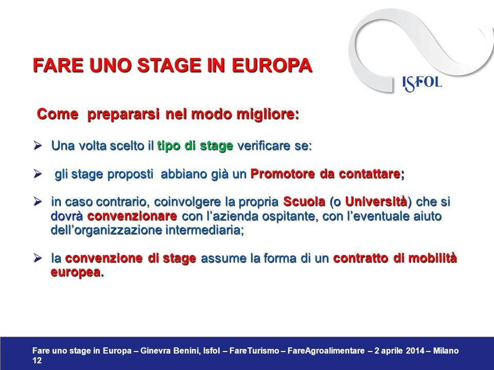 Fare uno stage in Europa – Ginevra Benini, Isfol – FareTurismo – FareAgroalimentare – 2 aprile 2014 – Milano 12 Come prepararsi nel modo migliore: Com