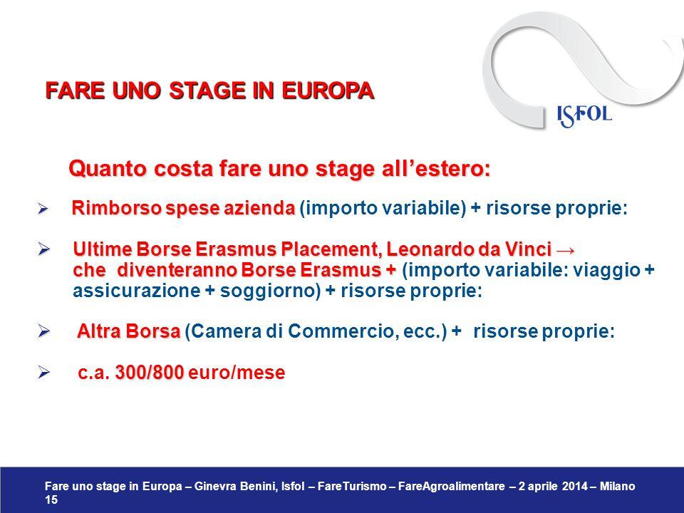Fare uno stage in Europa – Ginevra Benini, Isfol – FareTurismo – FareAgroalimentare – 2 aprile 2014 – Milano 15 Quanto costa fare uno stage all'estero