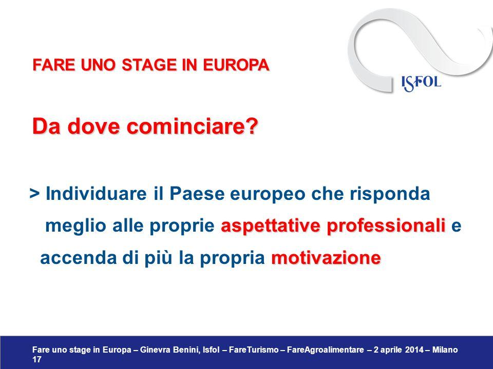 Fare uno stage in Europa – Ginevra Benini, Isfol – FareTurismo – FareAgroalimentare – 2 aprile 2014 – Milano 17 Da dove cominciare? Da dove cominciare