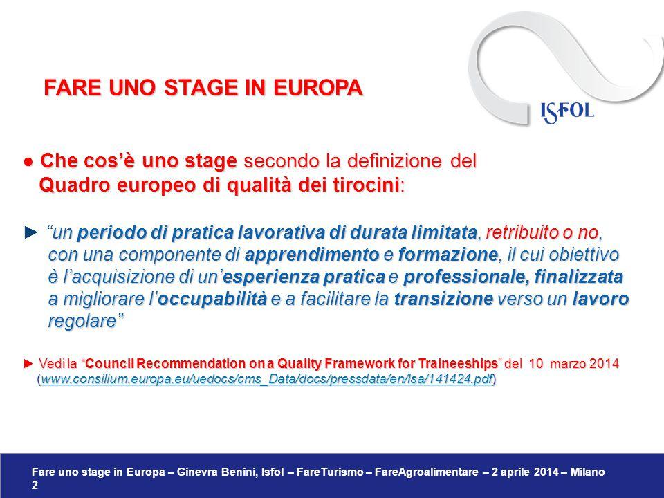 Fare uno stage in Europa – Ginevra Benini, Isfol – FareTurismo – FareAgroalimentare – 2 aprile 2014 – Milano 2 ● Che cos'è uno stage secondo la defini
