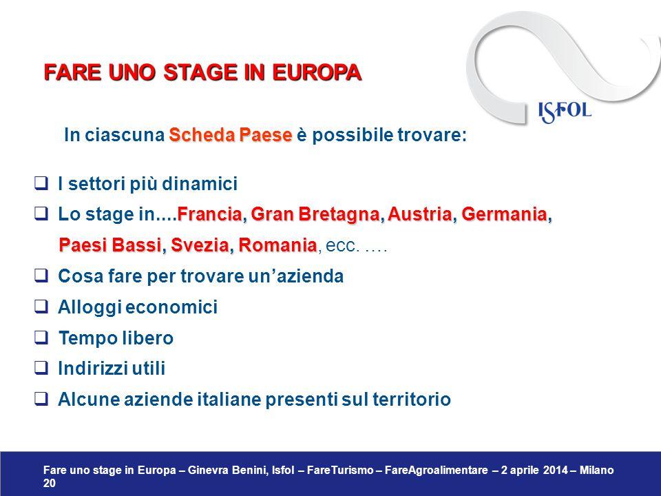Fare uno stage in Europa – Ginevra Benini, Isfol – FareTurismo – FareAgroalimentare – 2 aprile 2014 – Milano 20 Scheda Paese In ciascuna Scheda Paese