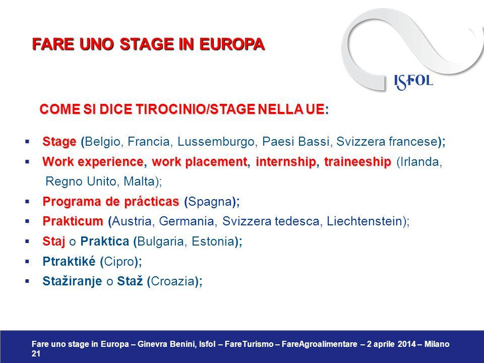 Fare uno stage in Europa – Ginevra Benini, Isfol – FareTurismo – FareAgroalimentare – 2 aprile 2014 – Milano 21 COME SI DICE TIROCINIO/STAGE NELLA UE: