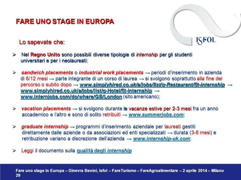 Fare uno stage in Europa – Ginevra Benini, Isfol – FareTurismo – FareAgroalimentare – 2 aprile 2014 – Milano 29 Lo sapevate che: Lo sapevate che:  Ne