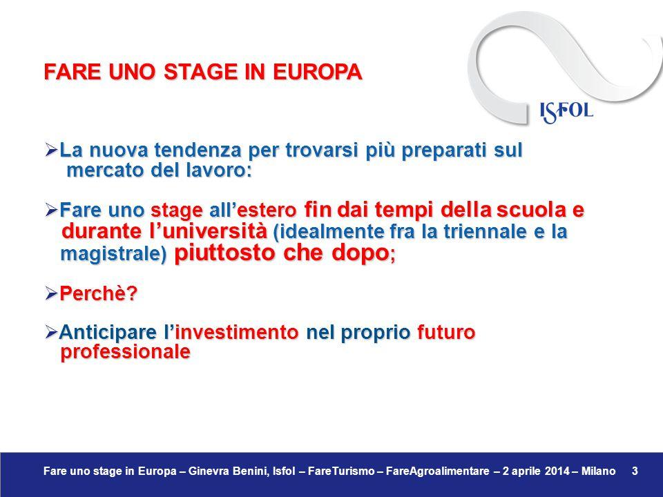 Fare uno stage in Europa – Ginevra Benini, Isfol – FareTurismo – FareAgroalimentare – 2 aprile 2014 – Milano 3  La nuova tendenza per trovarsi più pr
