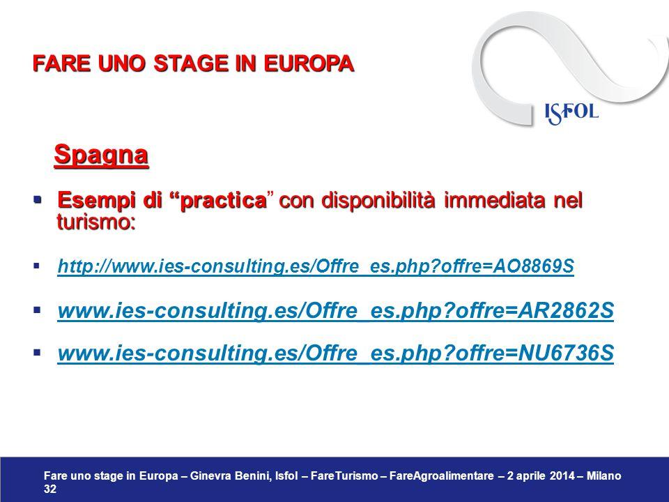 """Fare uno stage in Europa – Ginevra Benini, Isfol – FareTurismo – FareAgroalimentare – 2 aprile 2014 – Milano 32 Spagna Spagna  Esempi di """"practicacon"""