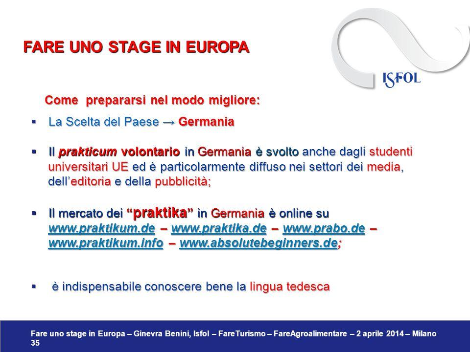 Fare uno stage in Europa – Ginevra Benini, Isfol – FareTurismo – FareAgroalimentare – 2 aprile 2014 – Milano 35 Come prepararsi nel modo migliore: Com