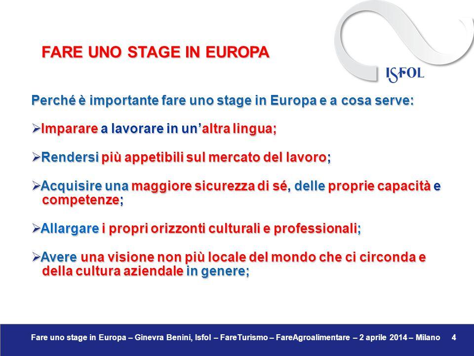 Fare uno stage in Europa – Ginevra Benini, Isfol – FareTurismo – FareAgroalimentare – 2 aprile 2014 – Milano 4 Perché è importante fare uno stage in E