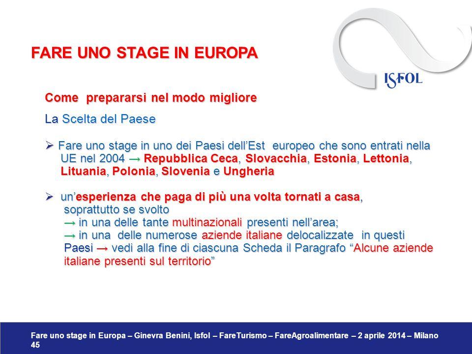 Fare uno stage in Europa – Ginevra Benini, Isfol – FareTurismo – FareAgroalimentare – 2 aprile 2014 – Milano 45 Come prepararsi nel modo migliore Come