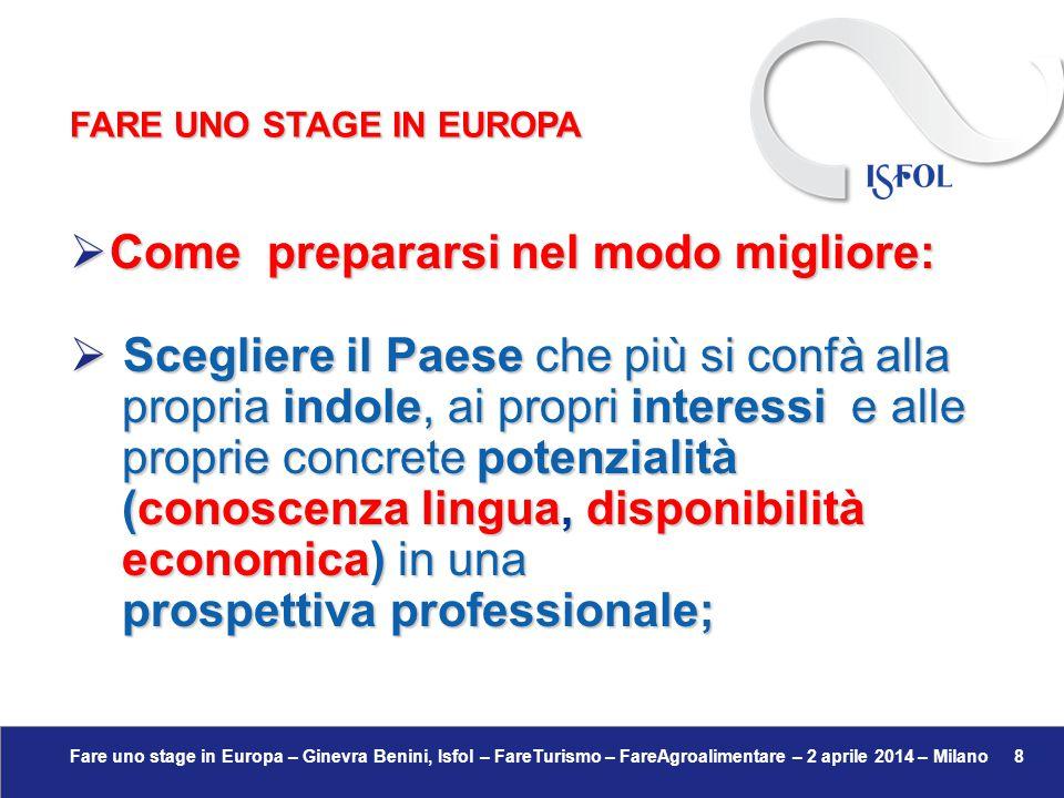 Fare uno stage in Europa – Ginevra Benini, Isfol – FareTurismo – FareAgroalimentare – 2 aprile 2014 – Milano 9 FARE UNO STAGE IN EUROPA Come prepararsi nel modo migliore:  Scegliere il tipo di stage / work experience / first job informandosi attraverso:  i siti web specializzati:  i siti web specializzati: www.scambieuropei.it – www.eurocultura.it –www.scambieuropei.itwww.eurocultura.it www.europemobility.euwww.europemobility.eu www.ies-consulting.es www.europemobility.eu – www.ies-consulting.es;www.ies-consulting.eswww.europemobility.euwww.ies-consulting.es  la Camera di Commercio della tua provincia;  il tuo consigliere EURES, che sceglierai dalla pagina web: http://ec.europa.eu/eures/main.jsp?catId=3&acro=eures&lang=it;http://ec.europa.eu/eures/main.jsp?catId=3&acro=eures&lang=it  Gli ultimi posti offerti dalla tua università con il Programma Erasmus Placement o dalla tua scuola con il Programma Leonardo da Vinci → dalla tua scuola con il Programma Leonardo da Vinci → Esempio: Esempio: Progetto Youth – Quarto Bando, promosso dalla Coop Mistral di Brescia (www.mistralcoop.eu/), che offre 18 stage a diplomandi e diplomati disoccupati nelwww.mistralcoop.eu/ settore del turismo giovanile in Irlanda, Regno Unito e Germania;  il nuovo Programma Erasmus +:  il nuovo Programma Erasmus +: www.erasmusplus.it;www.erasmusplus.it