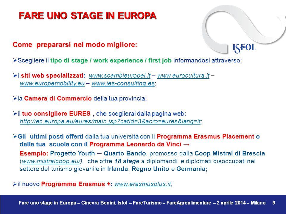 Fare uno stage in Europa – Ginevra Benini, Isfol – FareTurismo – FareAgroalimentare – 2 aprile 2014 – Milano 9 FARE UNO STAGE IN EUROPA Come preparars