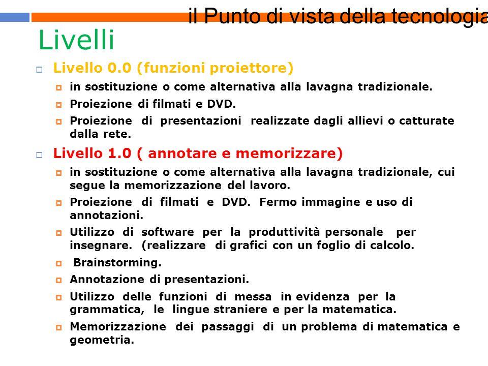 Livelli  Livello 0.0 (funzioni proiettore)  in sostituzione o come alternativa alla lavagna tradizionale.
