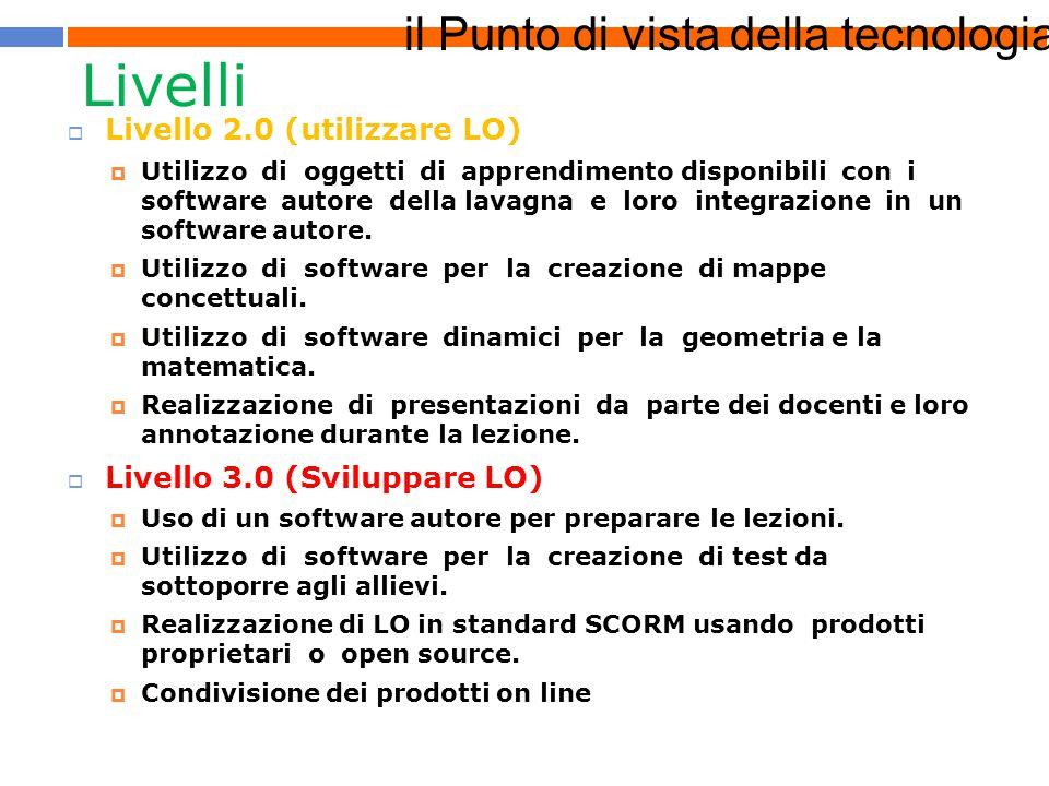 Livelli  Livello 2.0 (utilizzare LO)  Utilizzo di oggetti di apprendimento disponibili con i software autore della lavagna e loro integrazione in un software autore.
