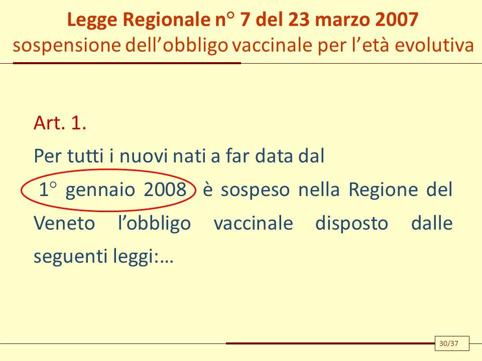 31/37 ULSS 20 : coperture 1° dose di polio (residenti)