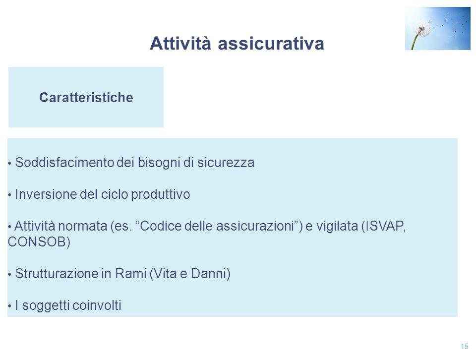 15 Caratteristiche Soddisfacimento dei bisogni di sicurezza Inversione del ciclo produttivo Attività normata (es.