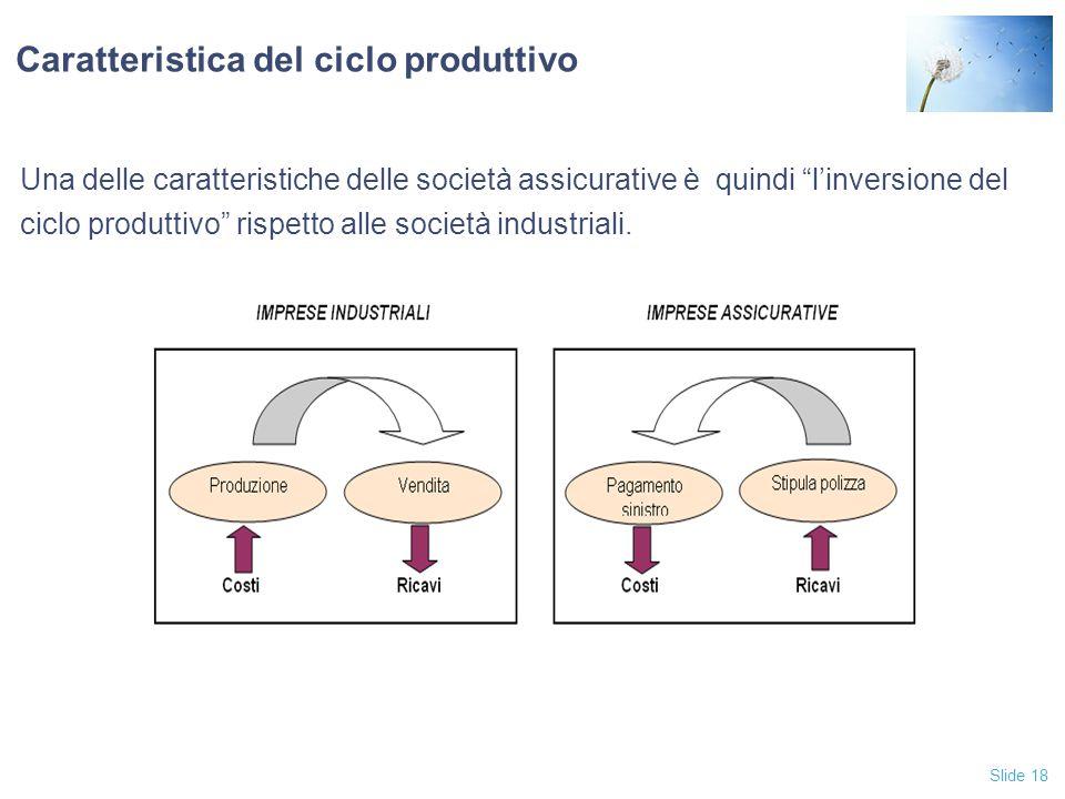 Slide 18 Caratteristica del ciclo produttivo Una delle caratteristiche delle società assicurative è quindi l'inversione del ciclo produttivo rispetto alle società industriali.