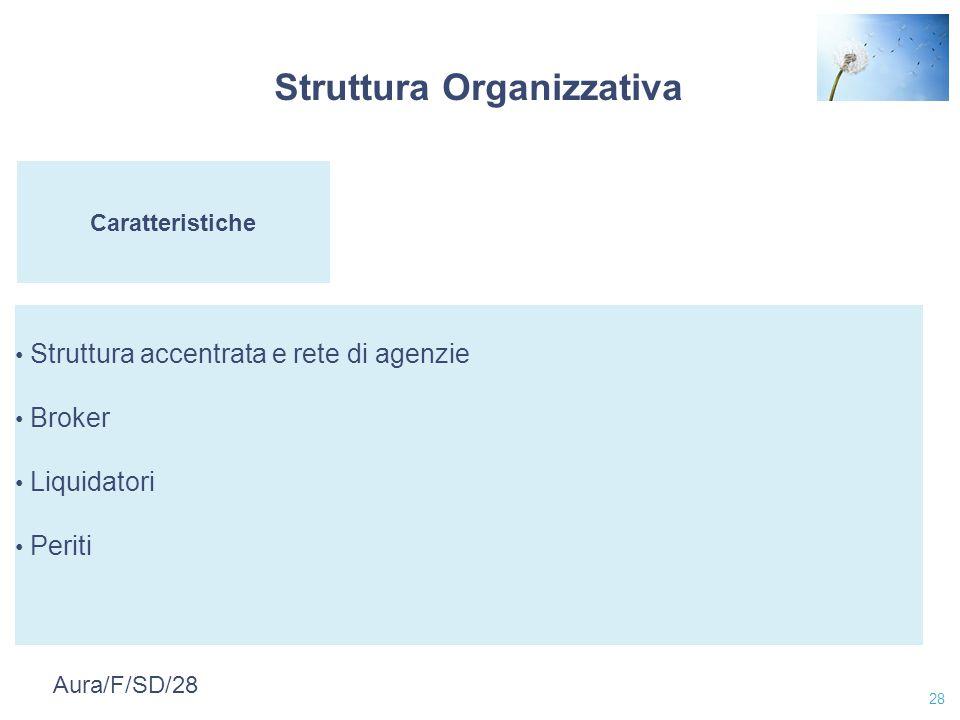 28 Aura/F/SD/28 Caratteristiche Struttura accentrata e rete di agenzie Broker Liquidatori Periti Struttura Organizzativa