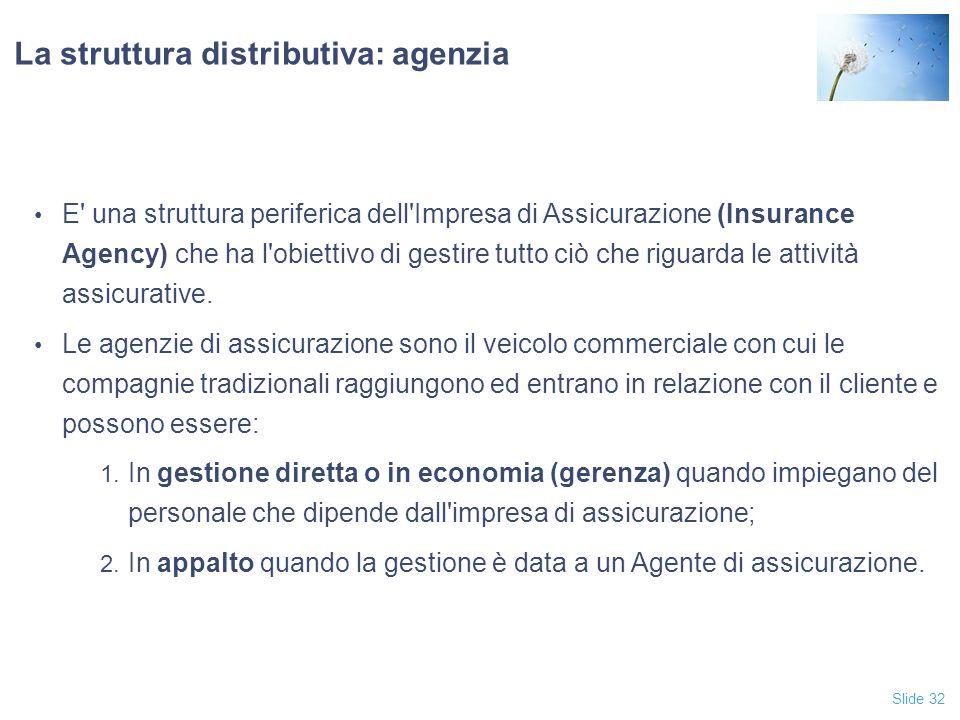 Slide 32 La struttura distributiva: agenzia E una struttura periferica dell Impresa di Assicurazione (Insurance Agency) che ha l obiettivo di gestire tutto ciò che riguarda le attività assicurative.