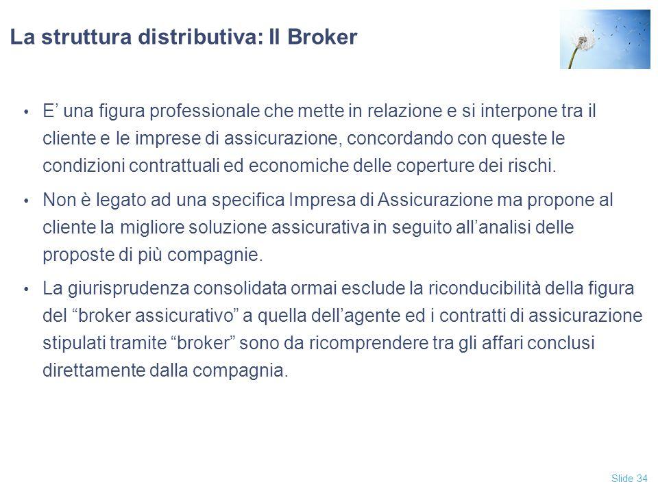 Slide 34 La struttura distributiva: Il Broker E' una figura professionale che mette in relazione e si interpone tra il cliente e le imprese di assicurazione, concordando con queste le condizioni contrattuali ed economiche delle coperture dei rischi.