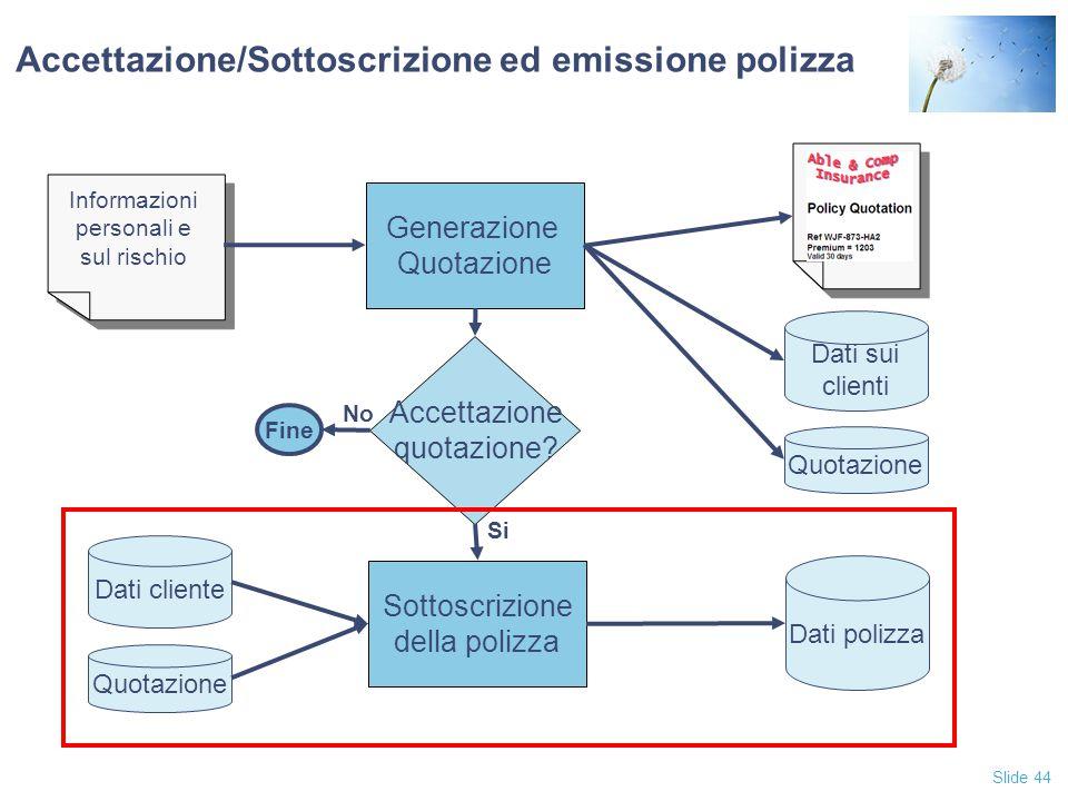 Slide 44 Accettazione/Sottoscrizione ed emissione polizza Dati sui clienti Quotazione Generazione Quotazione Informazioni personali e sul rischio Accettazione quotazione.