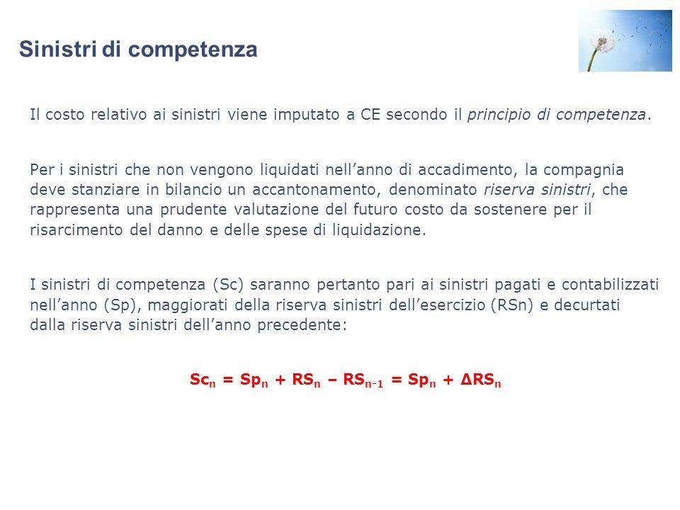 Sinistri di competenza Il costo relativo ai sinistri viene imputato a CE secondo il principio di competenza.
