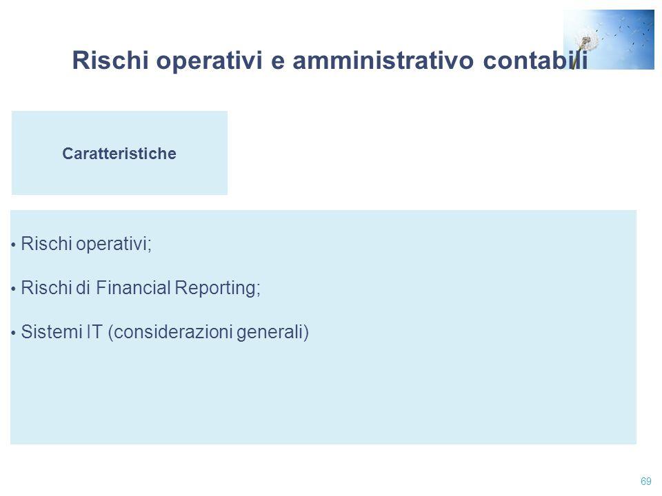 69 Caratteristiche Rischi operativi; Rischi di Financial Reporting; Sistemi IT (considerazioni generali) Rischi operativi e amministrativo contabili