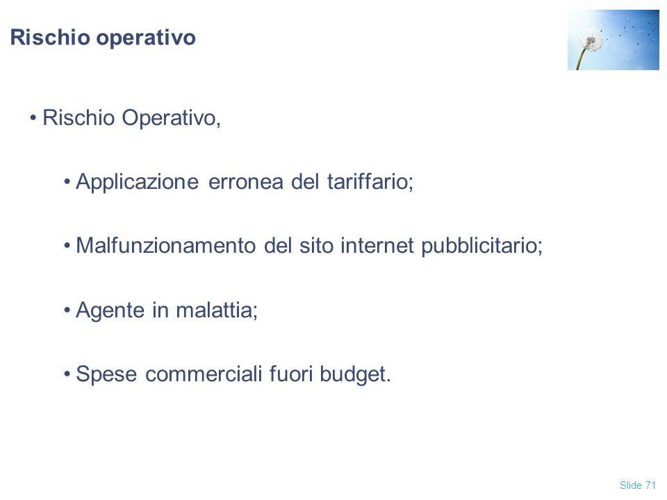 Slide 71 Rischio operativo Rischio Operativo, Applicazione erronea del tariffario; Malfunzionamento del sito internet pubblicitario; Agente in malattia; Spese commerciali fuori budget.