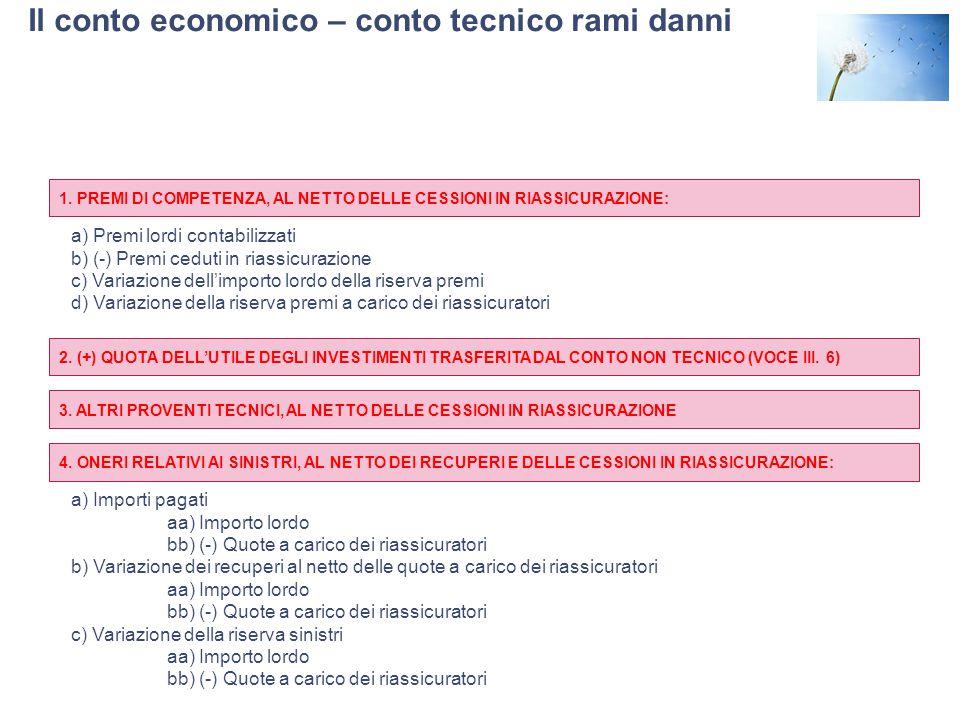 Il conto economico – conto tecnico rami danni 1.