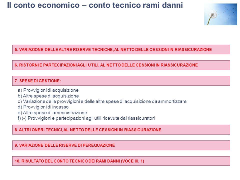 Il conto economico – conto tecnico rami danni 5.