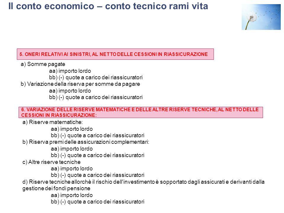 Il conto economico – conto tecnico rami vita 5.