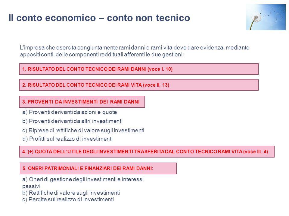Il conto economico – conto non tecnico 1.RISULTATO DEL CONTO TECNICO DEI RAMI DANNI (voce I.