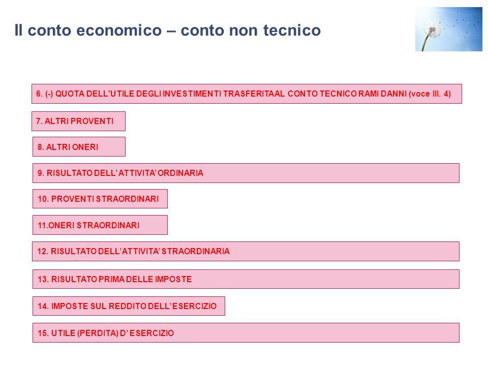 Il conto economico – conto non tecnico 6.