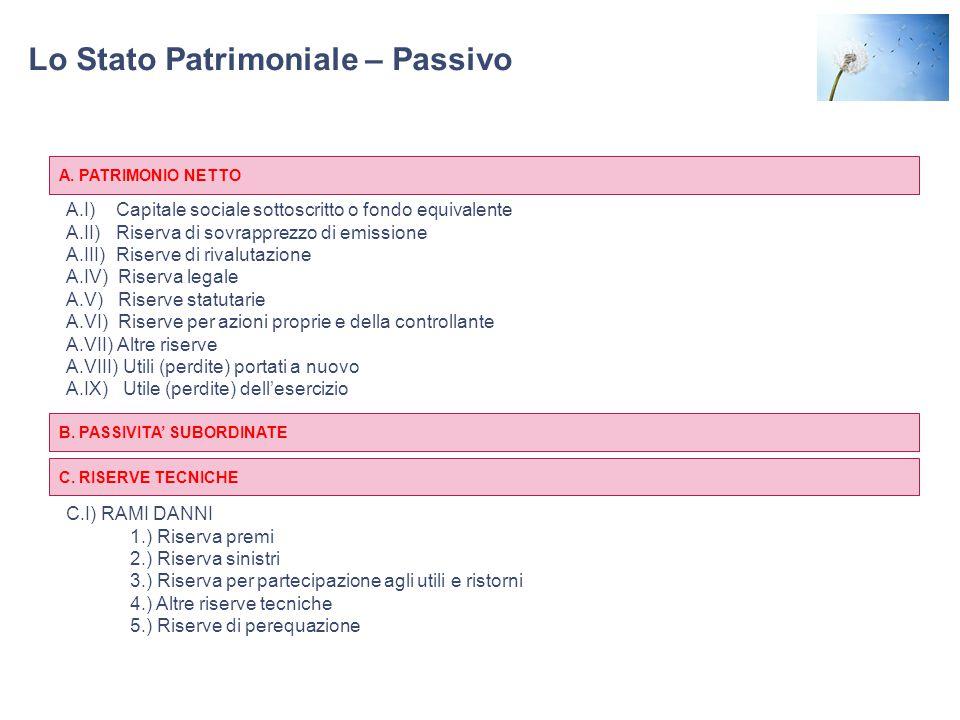 Lo Stato Patrimoniale – Passivo A.PATRIMONIO NETTO B.