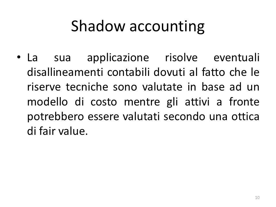 Shadow accounting La sua applicazione risolve eventuali disallineamenti contabili dovuti al fatto che le riserve tecniche sono valutate in base ad un